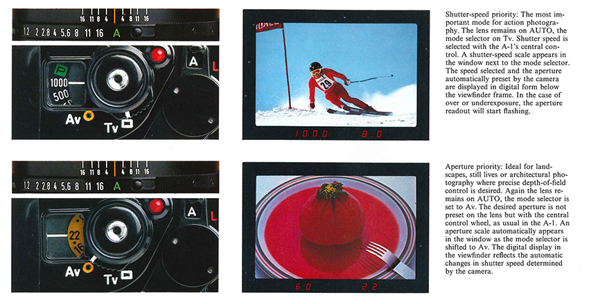 The Canon A-1's viewfinder has an LED readout, something even the F-1 does not provide.