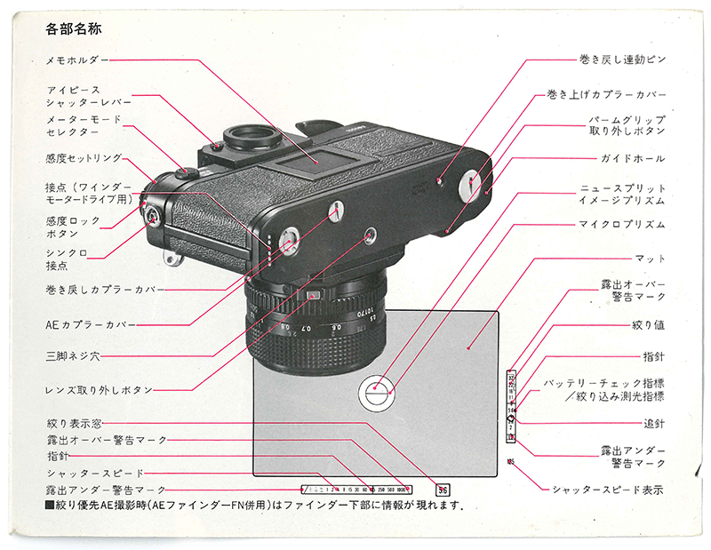 The last page of the manual describes the back of the device and its parts, in Japanese