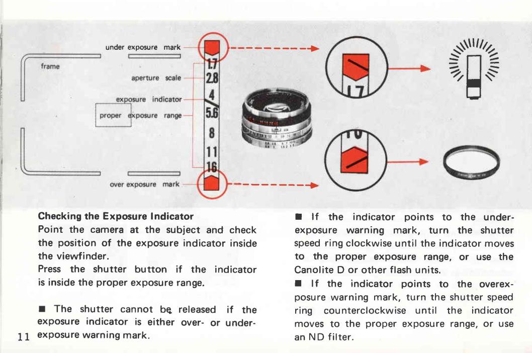 Canonet Manual